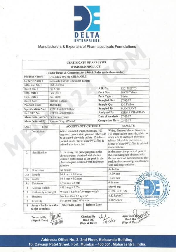 сертификат соответствия виагра софт