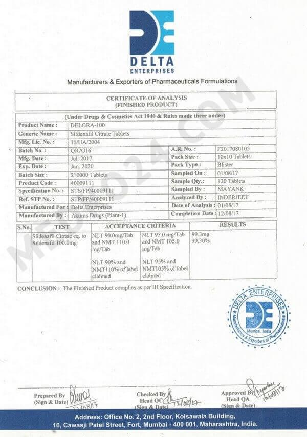 сертификат соответствия виагра
