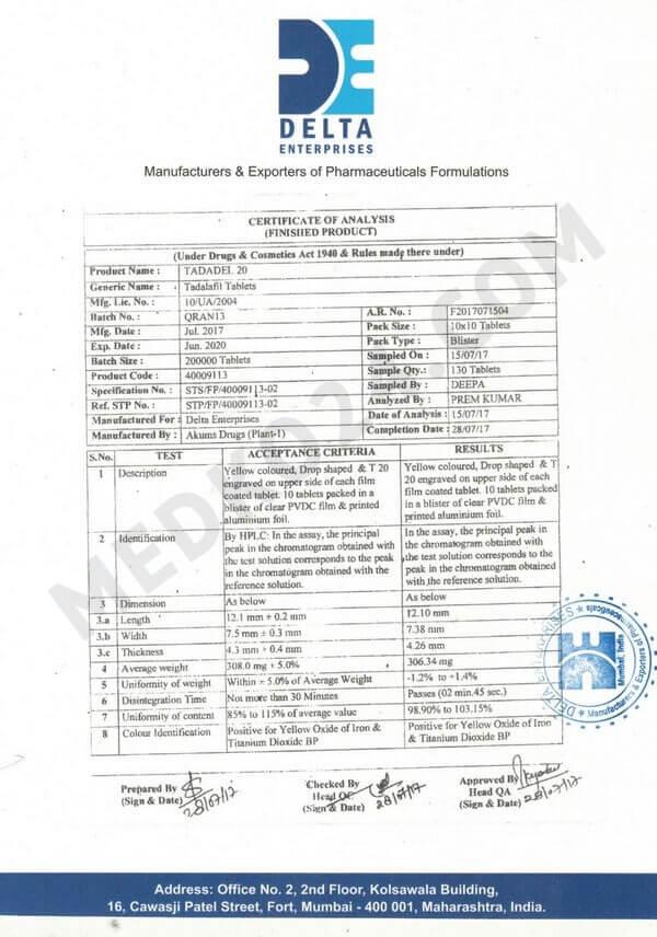 сертификат соответствия сиалис